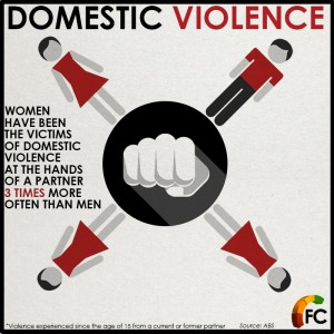 domestic-violence-infographic-data